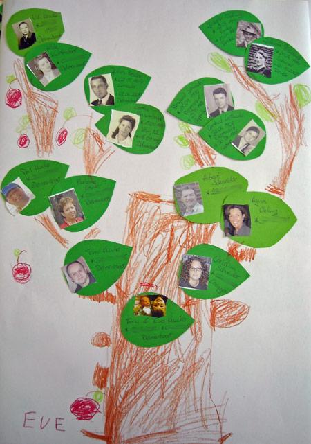 Familienbaum der Familien Kracke – von Eve Kracke